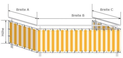 richtig messen balkon sichtschutz mit balkonverkleidung balkonumrandung oder balkonbespannung. Black Bedroom Furniture Sets. Home Design Ideas